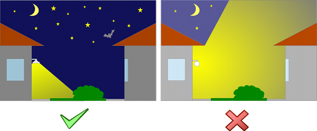 Domovní svítidla